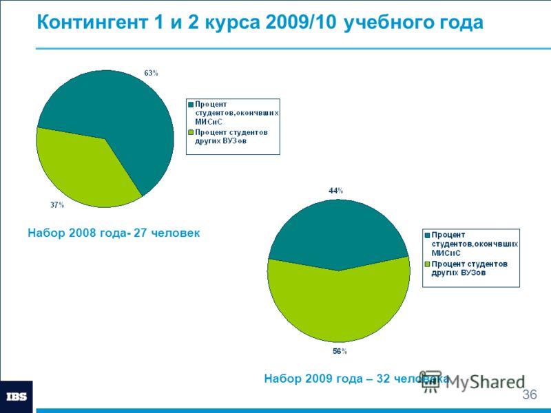 36 Контингент 1 и 2 курса 2009/10 учебного года Набор 2008 года- 27 человек Набор 2009 года – 32 человека