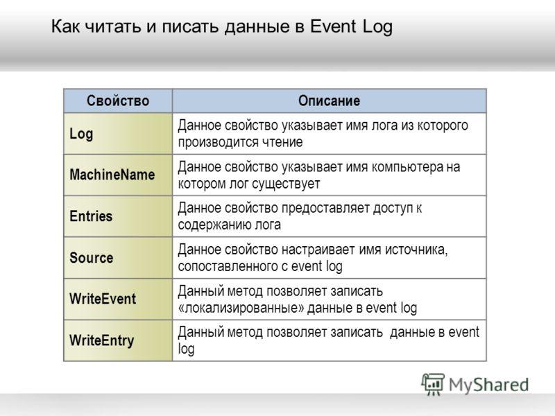 Как читать и писать данные в Event Log СвойствоОписание Log Данное свойство указывает имя лога из которого производится чтение MachineName Данное свойство указывает имя компьютера на котором лог существует Entries Данное свойство предоставляет доступ