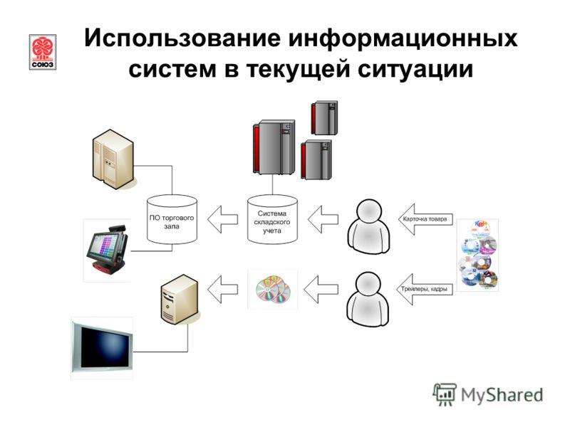 Использование информационных систем в текущей ситуации