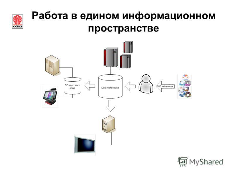 Работа в едином информационном пространстве