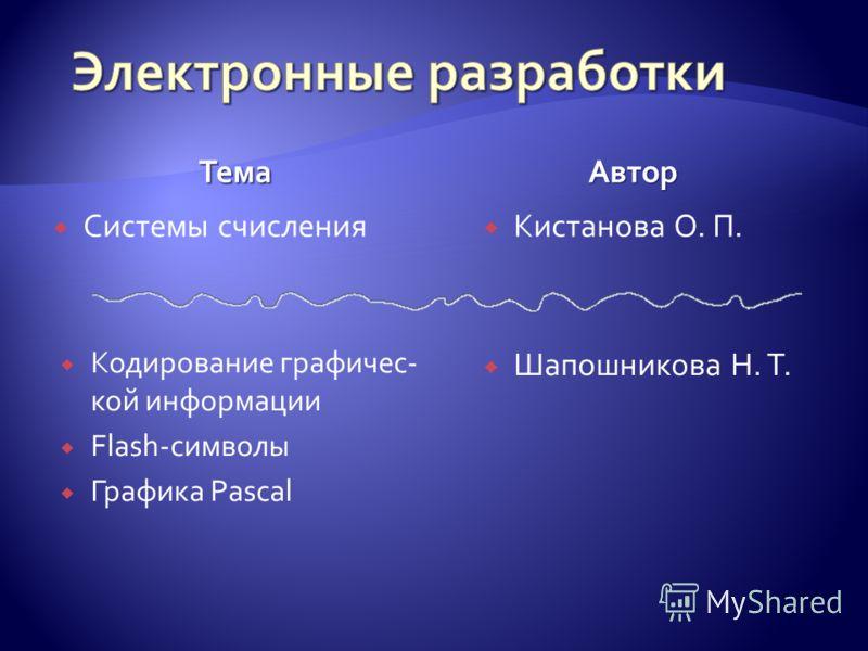 ТемаАвтор Системы счисления Кистанова О. П. Кодирование графичес- кой информации Flash-символы Графика Pascal Шапошникова Н. Т.