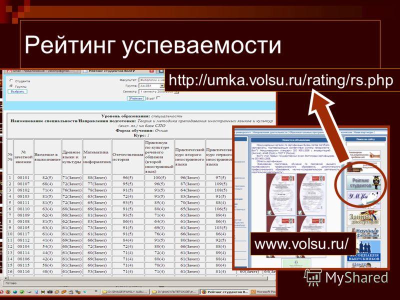Рейтинг успеваемости http://umka.volsu.ru/rating/rs.php www.volsu.ru/