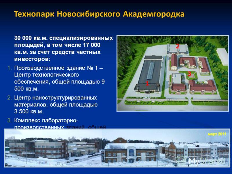 1 3 2 30 000 кв.м. специализированных площадей, в том числе 17 000 кв.м. за счет средств частных инвесторов: 1.Производственное здание 1 – Центр технологического обеспечения, общей площадью 9 500 кв.м. 2.Центр наноструктурированных материалов, общей