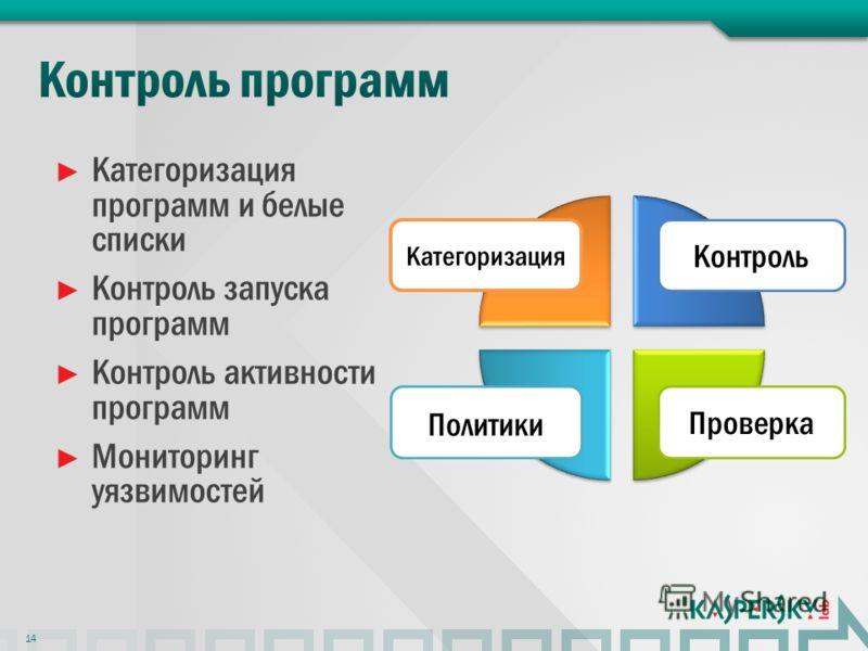 Категоризация программ и белые списки Контроль запуска программ Контроль активности программ Мониторинг уязвимостей 14 Контроль Категоризация Проверка Политики