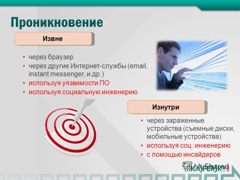 Извне Изнутри через браузер через другие Интернет-службы (email, instant messenger, и др.) используя уязвимости ПО используя социальную инженерию через зараженные устройства (съемные диски, мобильные устройства) используя соц. инженерию с помощью инс