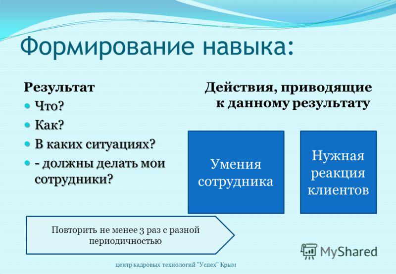 Сформулируйте, что вы хотите получить в результате обучения своего персонала центр кадровых технологий Успех Крым
