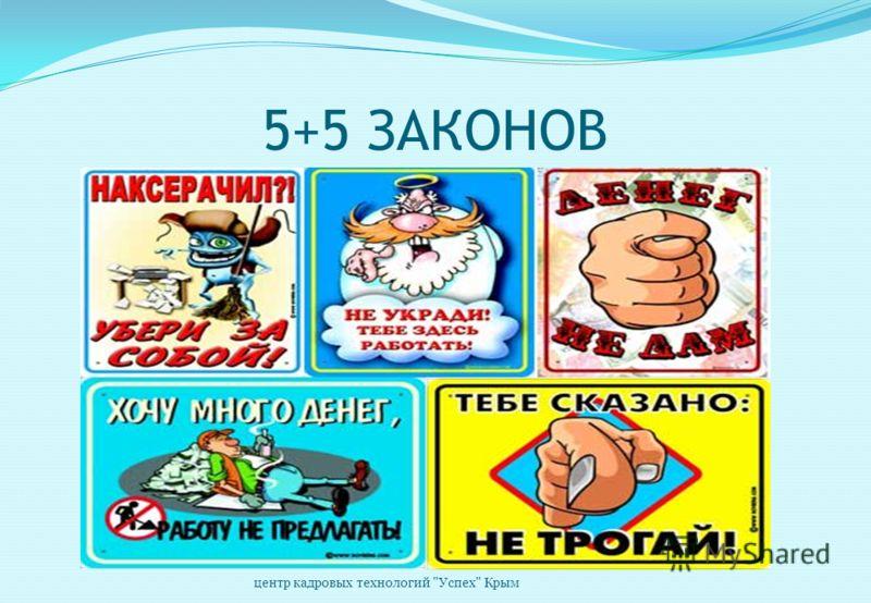 Постоянные и переменные составляющие системы обучения персонала тренерсодержаниеперсоналметодырезультатконтроль центр кадровых технологий Успех Крым
