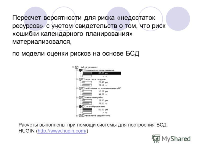22 Пересчет вероятности для риска «недостаток ресурсов» с учетом свидетельств о том, что риск «ошибки календарного планирования» материализовался, по модели оценки рисков на основе БСД Расчеты выполнены при помощи системы для построения БСД: HUGIN (h