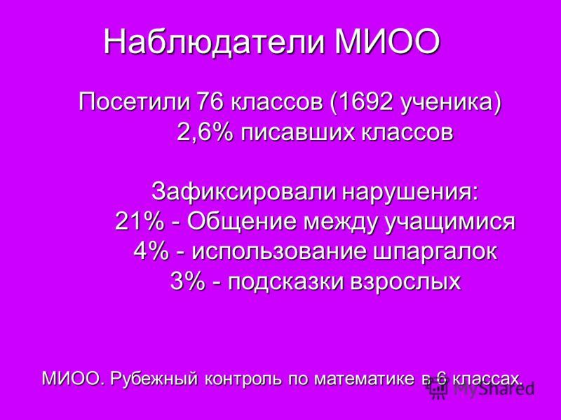 Наблюдатели МИОО Посетили 76 классов (1692 ученика) 2,6% писавших классов Зафиксировали нарушения: 21% - Общение между учащимися 4% - использование шпаргалок 3% - подсказки взрослых МИОО. Рубежный контроль по математике в 6 классах.