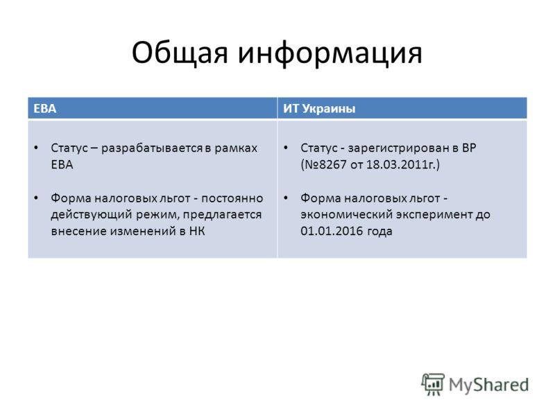 Общая информация ЕВАИТ Украины Статус – разрабатывается в рамках ЕВА Форма налоговых льгот - постоянно действующий режим, предлагается внесение изменений в НК Статус - зарегистрирован в ВР (8267 от 18.03.2011г.) Форма налоговых льгот - экономический