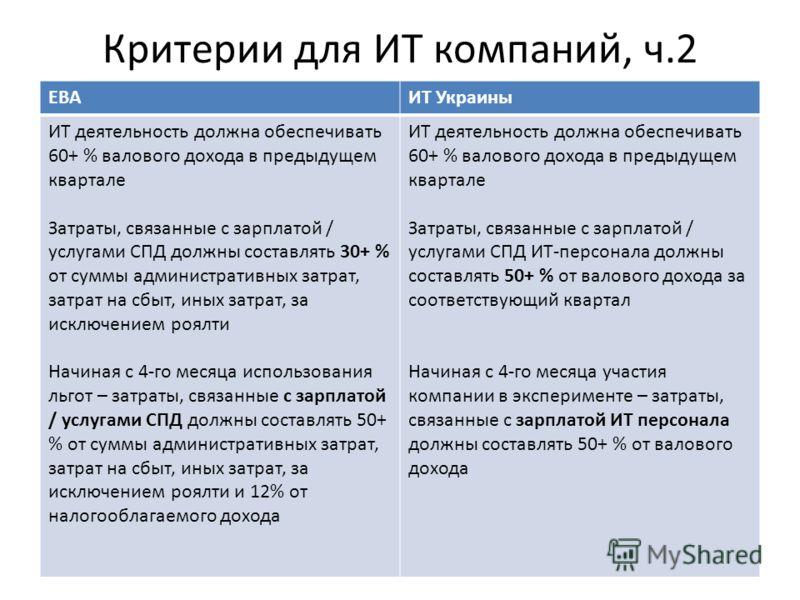 Критерии для ИТ компаний, ч.2 ЕВАИТ Украины ИТ деятельность должна обеспечивать 60+ % валового дохода в предыдущем квартале Затраты, связанные с зарплатой / услугами СПД должны составлять 30+ % от суммы административных затрат, затрат на сбыт, иных з