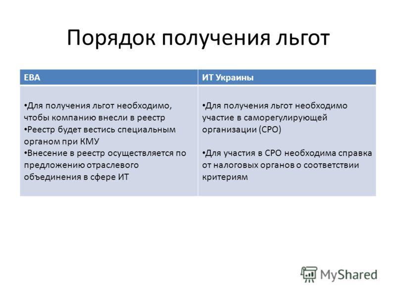 Порядок получения льгот ЕВАИТ Украины Для получения льгот необходимо, чтобы компанию внесли в реестр Реестр будет вестись специальным органом при КМУ Внесение в реестр осуществляется по предложению отраслевого объединения в сфере ИТ Для получения льг