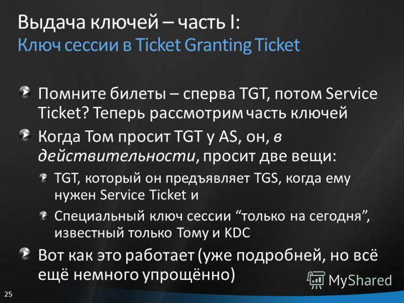 25 Выдача ключей – часть I: Ключ сессии в Ticket Granting Ticket Помните билеты – сперва TGT, потом Service Ticket? Теперь рассмотрим часть ключей Когда Том просит TGT у AS, он, в действительности, просит две вещи: TGT, который он предъявляет TGS, ко