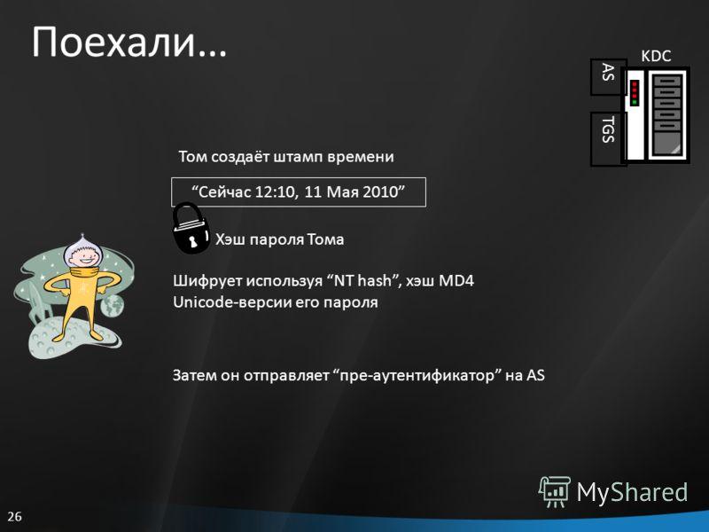 26 Поехали… KDC AS TGS Сейчас 12:10, 11 Мая 2010 Хэш пароля Тома Том создаёт штамп времени Затем он отправляет пре-аутентификатор на AS Шифрует используя NT hash, хэш MD4 Unicode-версии его пароля