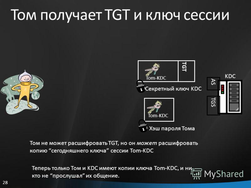 28 Том получает TGT и ключ сессии Хэш пароля Тома Tom-KDC TGT Секретный ключ KDC KDC AS TGS Том не может расшифровать TGT, но он может расшифровать копию сегодняшнего ключа сессии Tom-KDC Теперь только Том и KDC имеют копии ключа Tom-KDC, и ни кто не