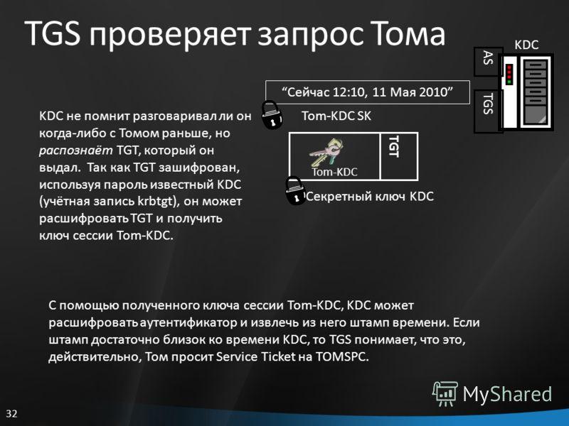 32 TGS проверяет запрос Тома KDC AS TGS TGT Секретный ключ KDC Tom-KDC Сейчас 12:10, 11 Мая 2010 Tom-KDC SK KDC не помнит разговаривал ли он когда-либо с Томом раньше, но распознаёт TGT, который он выдал. Так как TGT зашифрован, используя пароль изве