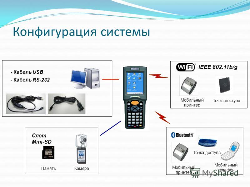 - Кабель USB - Кабель RS-232 Мобильный принтер Мобильный телефон IEEE 802.11b/g Точка доступа Мобильный принтер Слот Mini-SD ПамятьКамера Конфигурация системы
