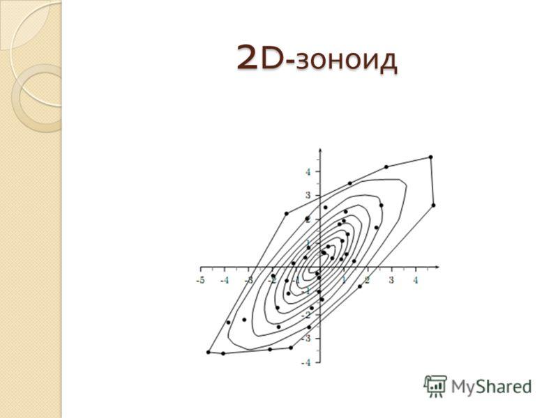 2 D- зоноид