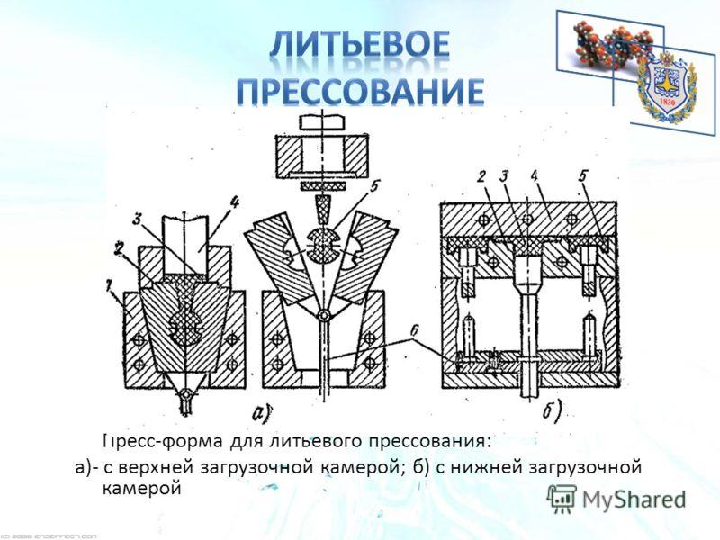 Пресс-форма для литьевого прессования: a)- с верхней загрузочной камерой; б) с нижней загрузочной камерой