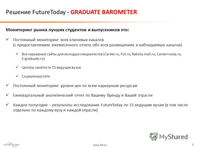 www.fut.ru 3 Решение FutureToday - GRADUATE BAROMETER Мониторинг рынка лучших студентов и выпускников это: Постоянный мониторинг всех ключевых каналов (с предоставлением ежемесячного отчета обо всех размещениях в наблюдаемых каналах) Все карьерные са