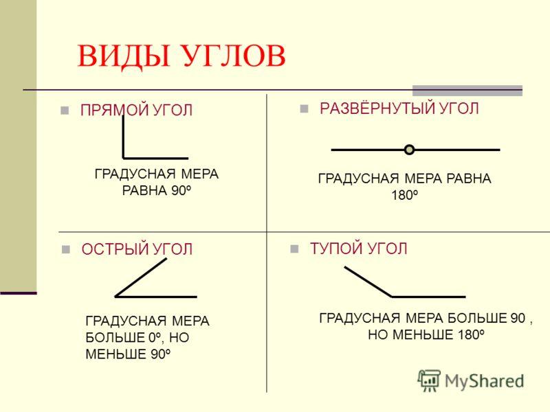 180 грaдусов угол: