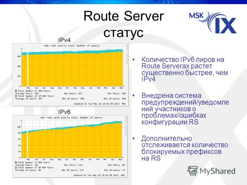 Route Server статус Количество IPv6 пиров на Route Serverах растет существенно быстрее, чем IPv4 Внедрена система предупреждений/уведомле ний участников о проблемах/ошибках конфигурации RS Дополнительно отслеживается количество блокируемых префиксов