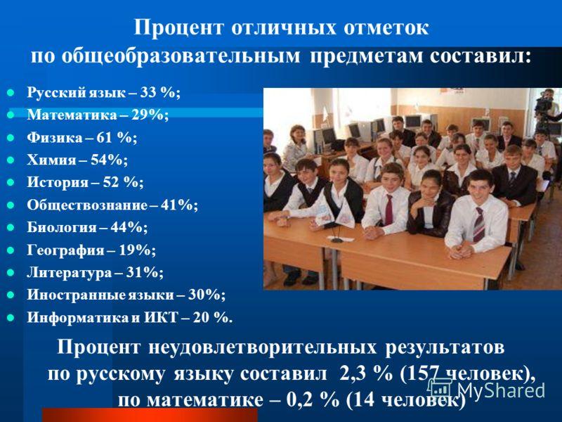 Процент отличных отметок по общеобразовательным предметам составил: Русский язык – 33 %; Математика – 29%; Физика – 61 %; Химия – 54%; История – 52 %; Обществознание – 41%; Биология – 44%; География – 19%; Литература – 31%; Иностранные языки – 30%; И