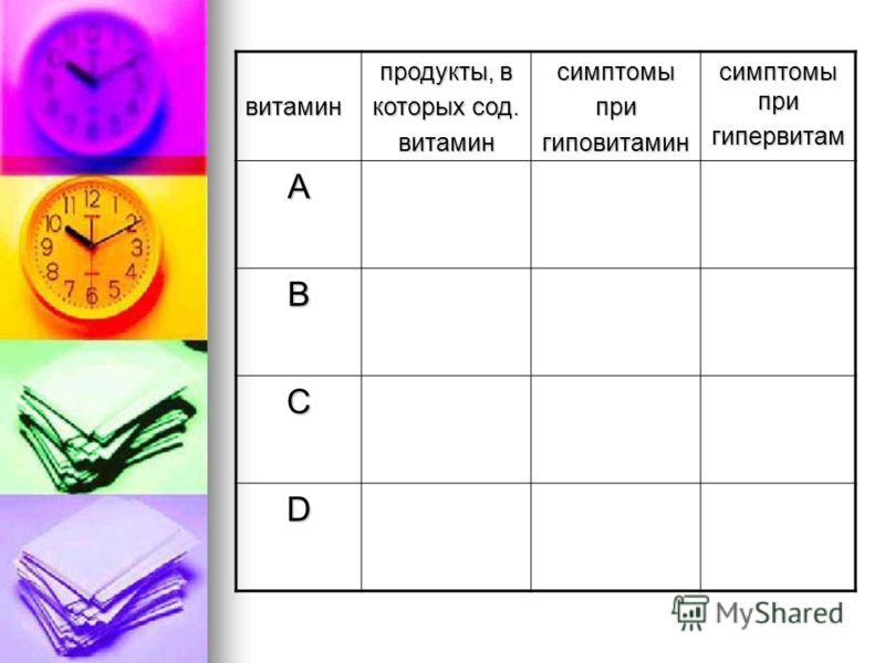 витамин продукты, в которых сод. витаминсимптомыпригиповитамин симптомы при гипервитам А В С D