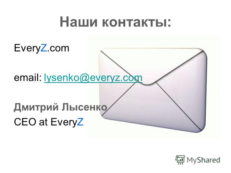 Наши контакты: EveryZ.com email: lysenko@everyz.comlysenko@everyz.com Дмитрий Лысенко CEO at EveryZ