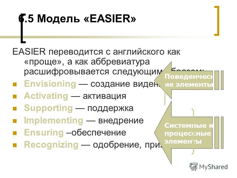 6.5 Модель «EASIER» EASIER переводится с английского как «проще», а как аббревиатура расшифровывается следующим образом: Envisioning создание видения Activating активация Supporting поддержка Implementing внедрение Ensuring –обеспечение Recognizing о