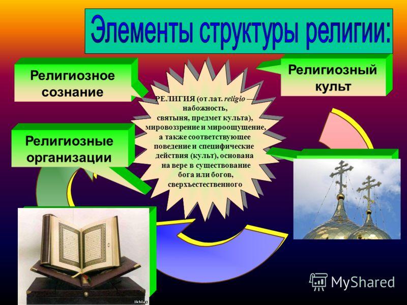 РЕЛИГИЯ (от лат. religio набожность, святыня, предмет культа), мировоззрение и мироощущение, а также соответствующее поведение и специфические действия (культ), основана на вере в существование бога или богов, сверхъестественного РЕЛИГИЯ (от лат. rel