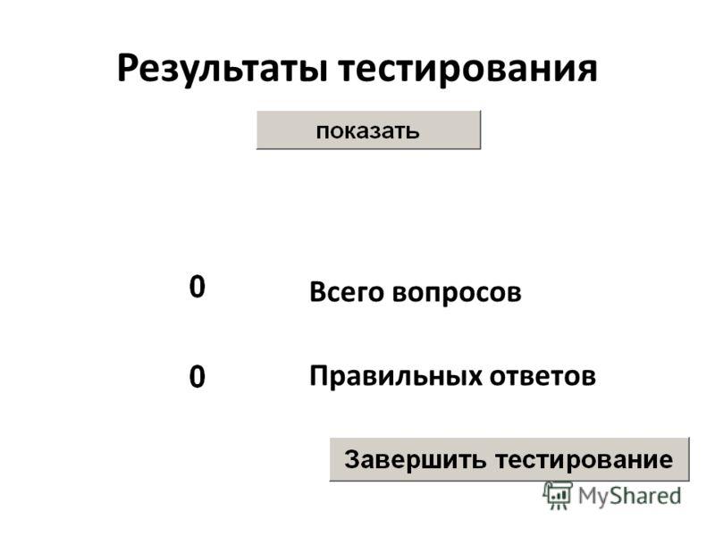 Результаты тестирования Всего вопросов Правильных ответов Amo45- 001