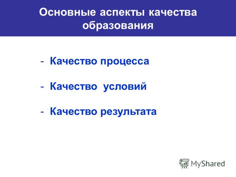 Основные аспекты качества образования - Качество процесса - Качество условий - Качество результата
