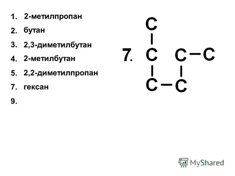 бутан 2,3-диметилбутан 2-метилбутан 2,2-диметилпропан 1. 2. 3. 4. 5. 7. 9. 2-метилпропан гексан