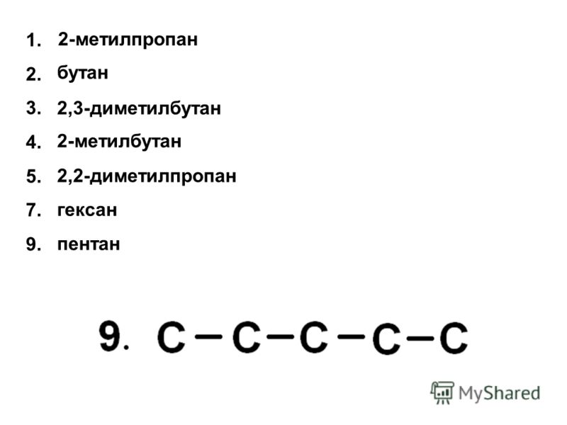 бутан 2,3-диметилбутан 2-метилбутан 2,2-диметилпропан гексан 1. 2. 3. 4. 5. 7. 9. 2-метилпропан пентан