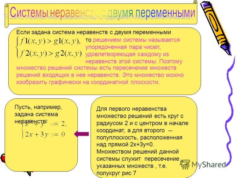 Если задана система неравенств с двумя переменными то решением системы называется упорядоченная пара чисел, удовлетворяющая каждому из неравенств этой системы. Поэтому множество решений системы есть пересечение множеств решений входящих в нее неравен