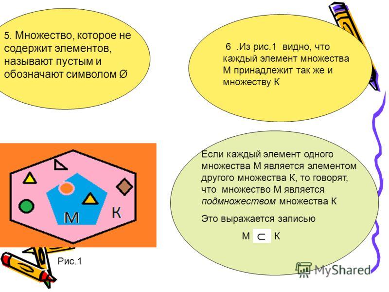 5. Множество, которое не содержит элементов, называют пустым и обозначают символом Ø Если каждый элемент одного множества М является элементом другого множества К, то говорят, что множество М является подмножеством множества К Это выражается записью