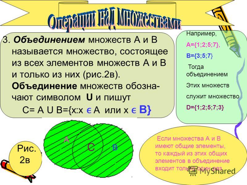 3. Объединением множеств А и В называется множество, состоящее из всех элементов множеств А и В и только из них (рис.2в). Объединение множеств обозна- чают символом U и пишут C= А U В={x:x A или x B} Рис. 2в Например, А={1;2;5;7}, B={3;5;7} Тогда объ