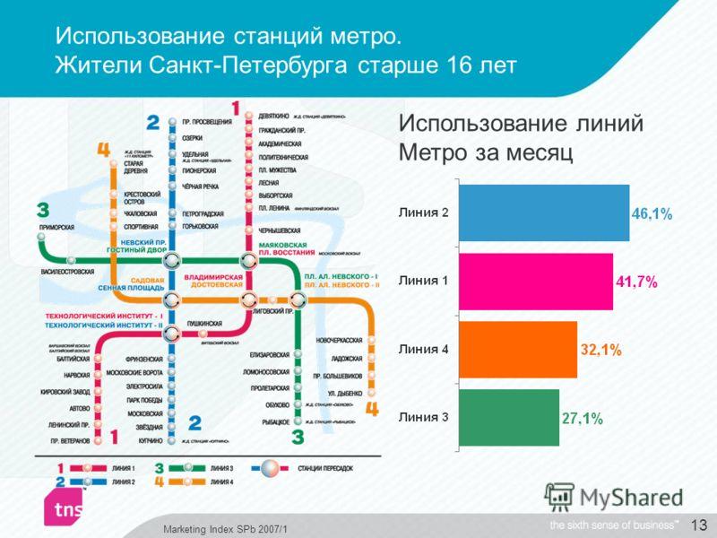 13 Использование станций метро. Жители Санкт-Петербурга старше 16 лет Использование линий Метро за месяц Marketing Index SPb 2007/1