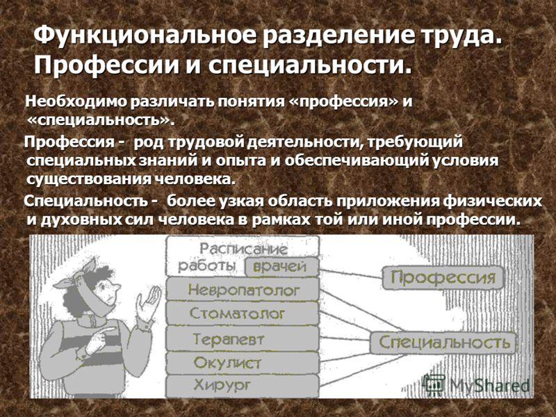 Разделение труда В глубокой древности никаких профессий не существовало и, естественно, не возникало проблемы выбора. Первобытному человеку, чтобы выжить, нужно было самому уметь все делать: добывать пищу, огонь, изготовлять одежду, строить жилище, з