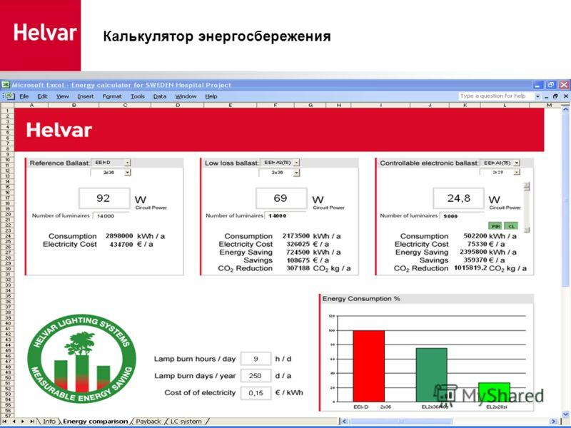 Калькулятор энергосбережения