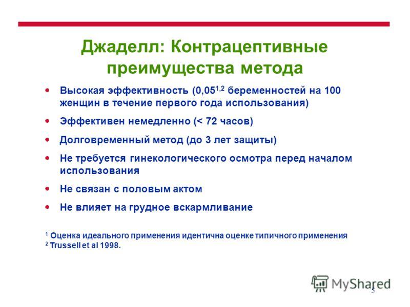 5 Джаделл: Контрацептивные преимущества метода Высокая эффективность (0,05 1,2 беременностей на 100 женщин в течение первого года использования) Эффективен немедленно (< 72 часов) Долговременный метод (до 3 лет защиты) Не требуется гинекологического