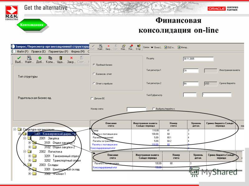Финансовая консолидация on-line Консолидация