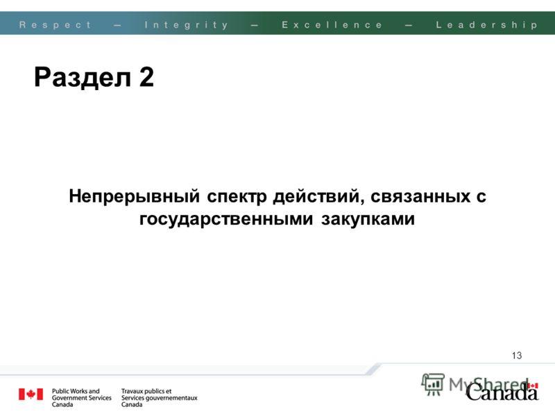 13 Раздел 2 Непрерывный спектр действий, связанных с государственными закупками