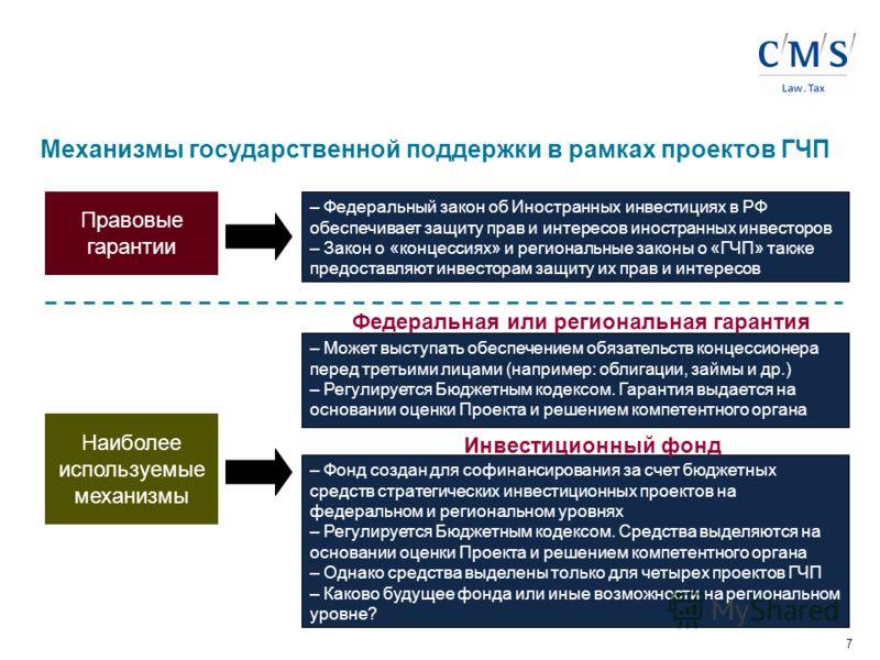 Механизмы государственной поддержки в рамках проектов ГЧП 7 Правовые гарантии – Может выступать обеспечением обязательств концессионера перед третьими лицами (например: облигации, займы и др.) – Регулируется Бюджетным кодексом. Гарантия выдается на о
