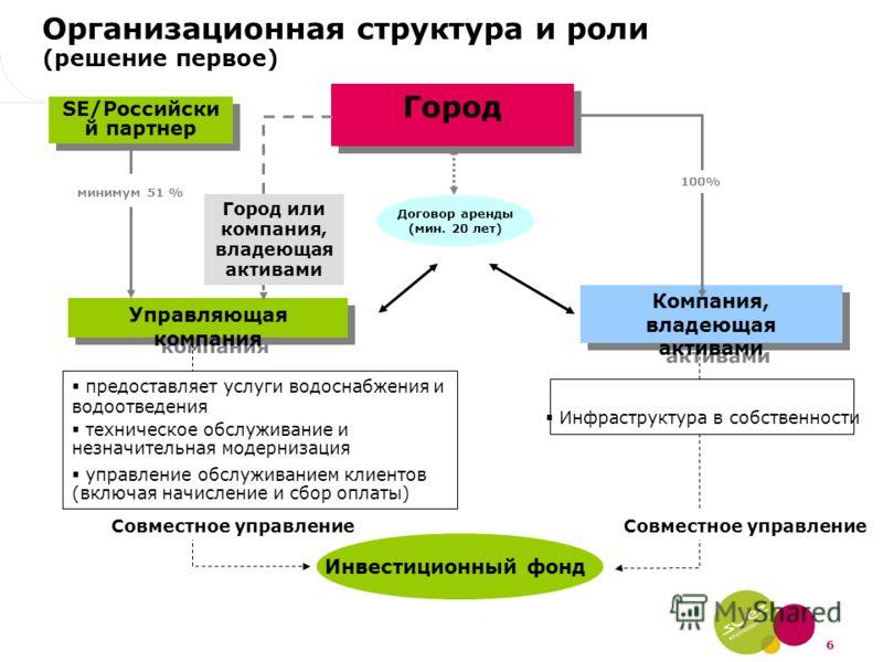 6 Управляющая компания Город Компания, владеющая активами SE/Российски й партнер Договор аренды (мин. 20 лет) предоставляет услуги водоснабжения и водоотведения техническое обслуживание и незначительная модернизация управление обслуживанием клиентов