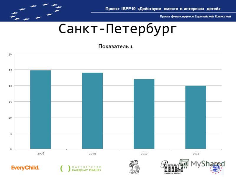 Проект IBPP10 «Действуем вместе в интересах детей» Проект финансируется Европейской Комиссией Санкт-Петербург