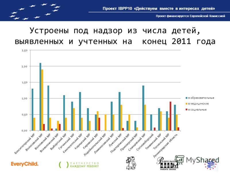 Проект IBPP10 «Действуем вместе в интересах детей» Проект финансируется Европейской Комиссией Устроены под надзор из числа детей, выявленных и учтенных на конец 2011 года