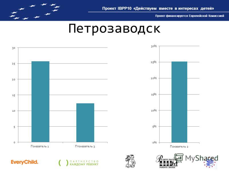 Проект IBPP10 «Действуем вместе в интересах детей» Проект финансируется Европейской Комиссией Петрозаводск