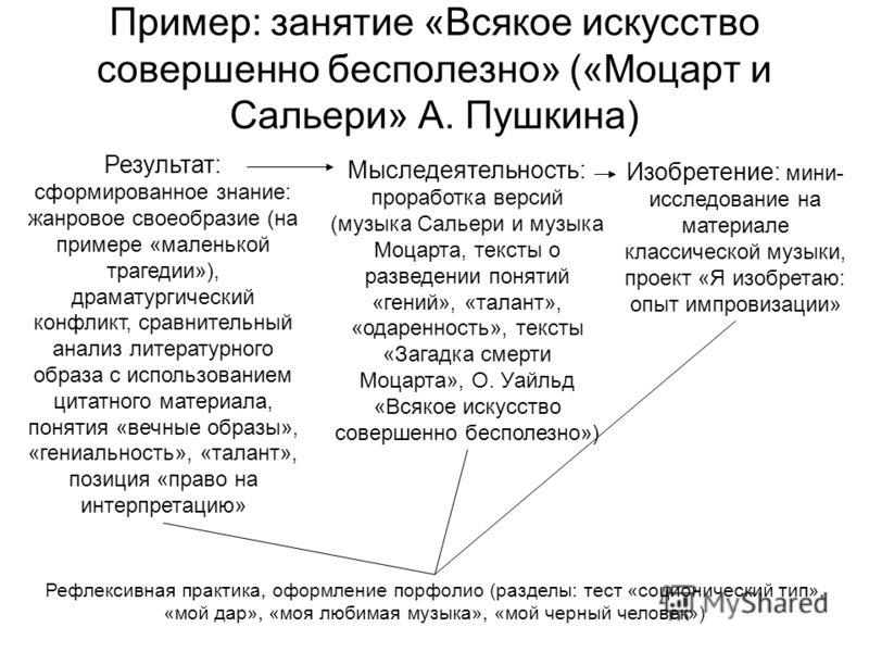 Пример: занятие «Всякое искусство совершенно бесполезно» («Моцарт и Сальери» А. Пушкина) Результат: сформированное знание: жанровое своеобразие (на примере «маленькой трагедии»), драматургический конфликт, сравнительный анализ литературного образа с
